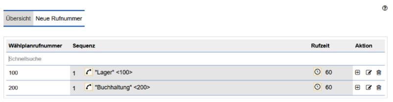 Abbildung awi4_waehlplan_erweitern/nach_ersteinrichtung.jpg